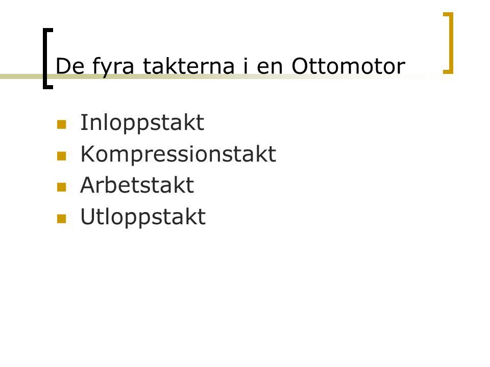 De fyra takterna i en Ottomotor