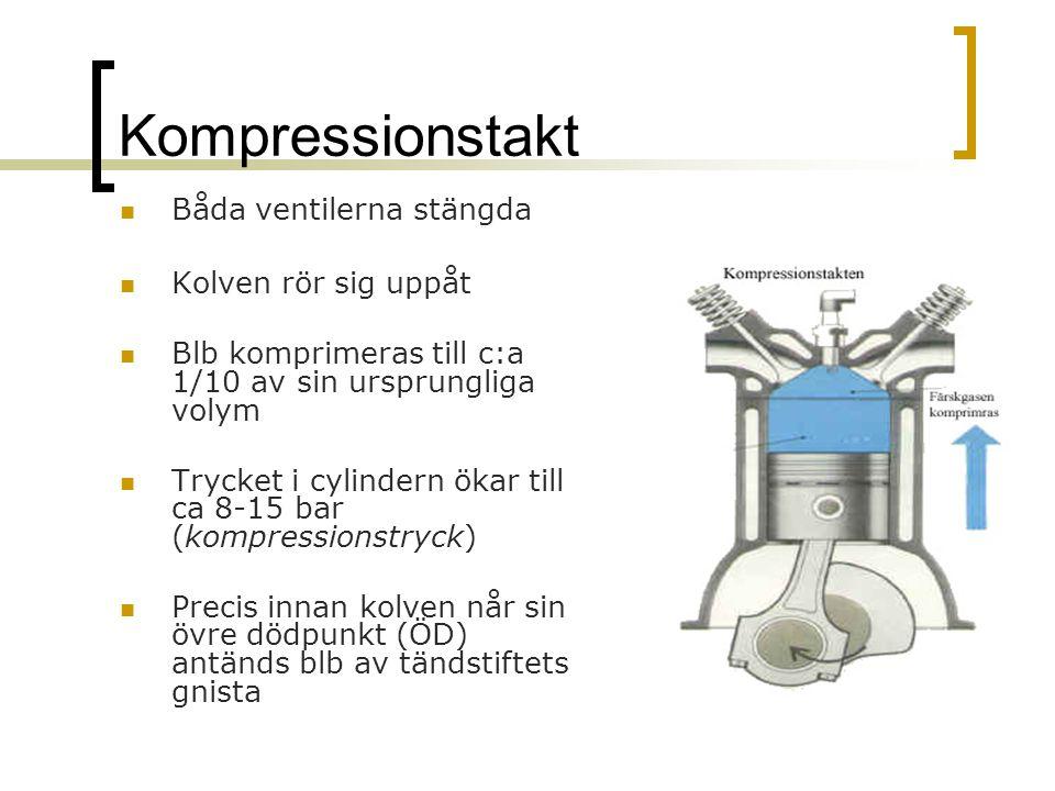 Kompressionstakt Båda ventilerna stängda Kolven rör sig uppåt