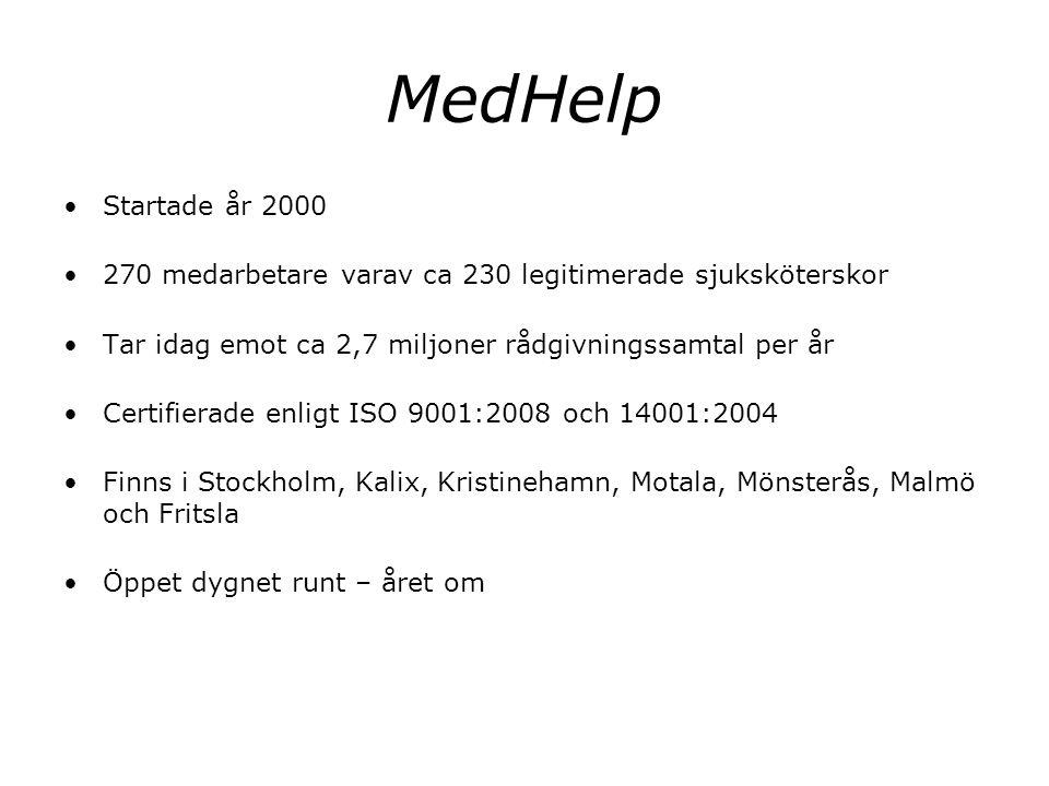 MedHelp Startade år 2000. 270 medarbetare varav ca 230 legitimerade sjuksköterskor. Tar idag emot ca 2,7 miljoner rådgivningssamtal per år.