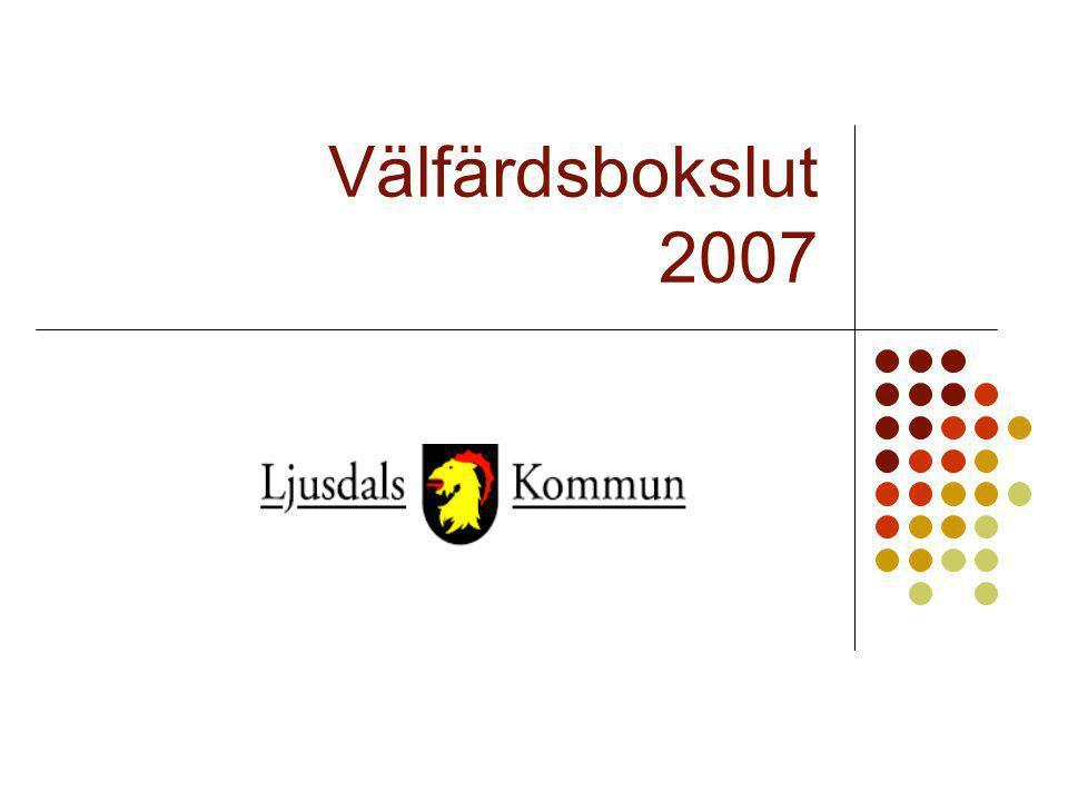 Välfärdsbokslut 2007