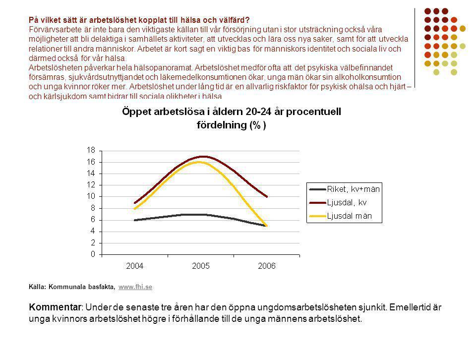 På vilket sätt är arbetslöshet kopplat till hälsa och välfärd