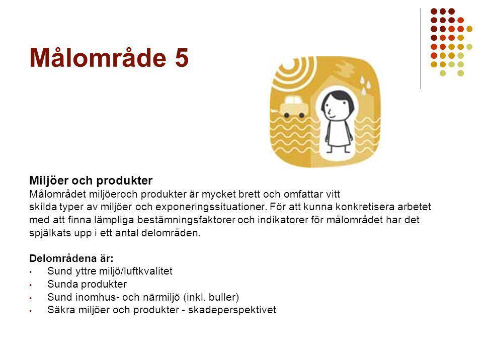 Målområde 5 Miljöer och produkter