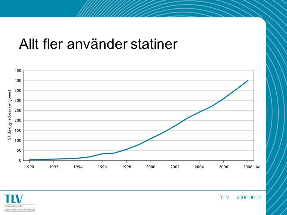 Allt fler använder statiner