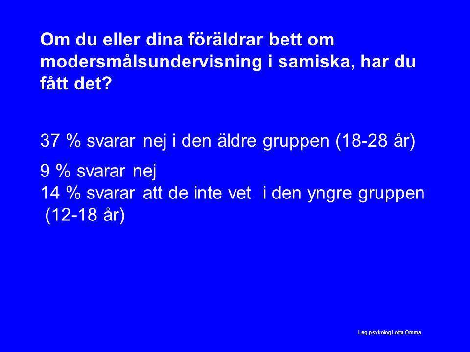 Leg psykolog Lotta Omma