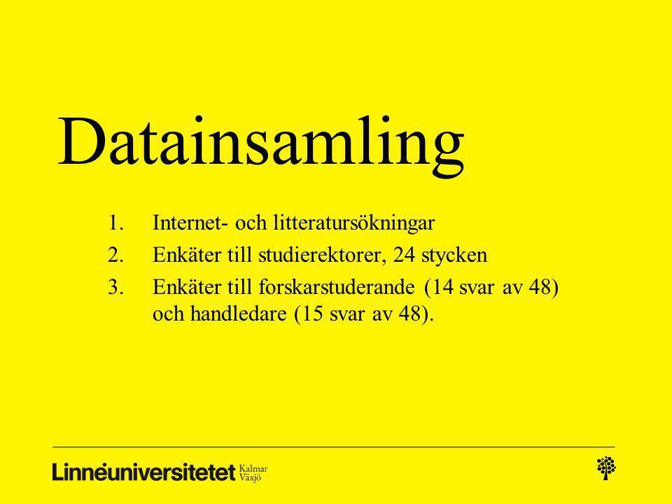 Datainsamling Internet- och litteratursökningar