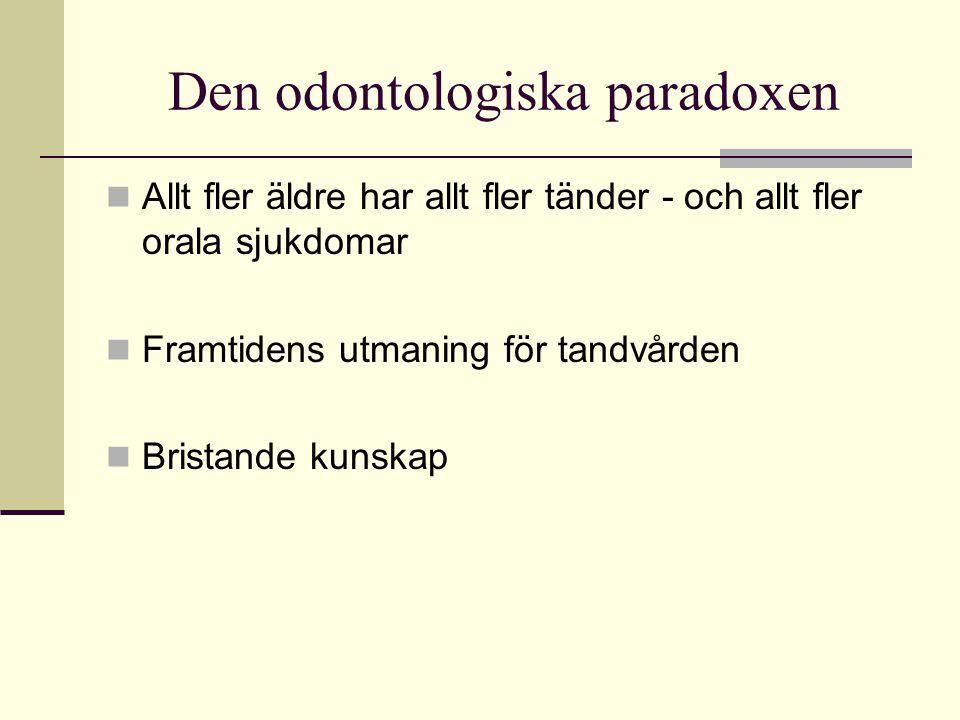Den odontologiska paradoxen