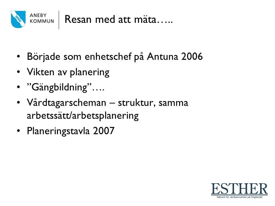 Resan med att mäta….. Började som enhetschef på Antuna 2006