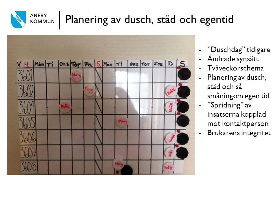 Planering av dusch, städ och egentid