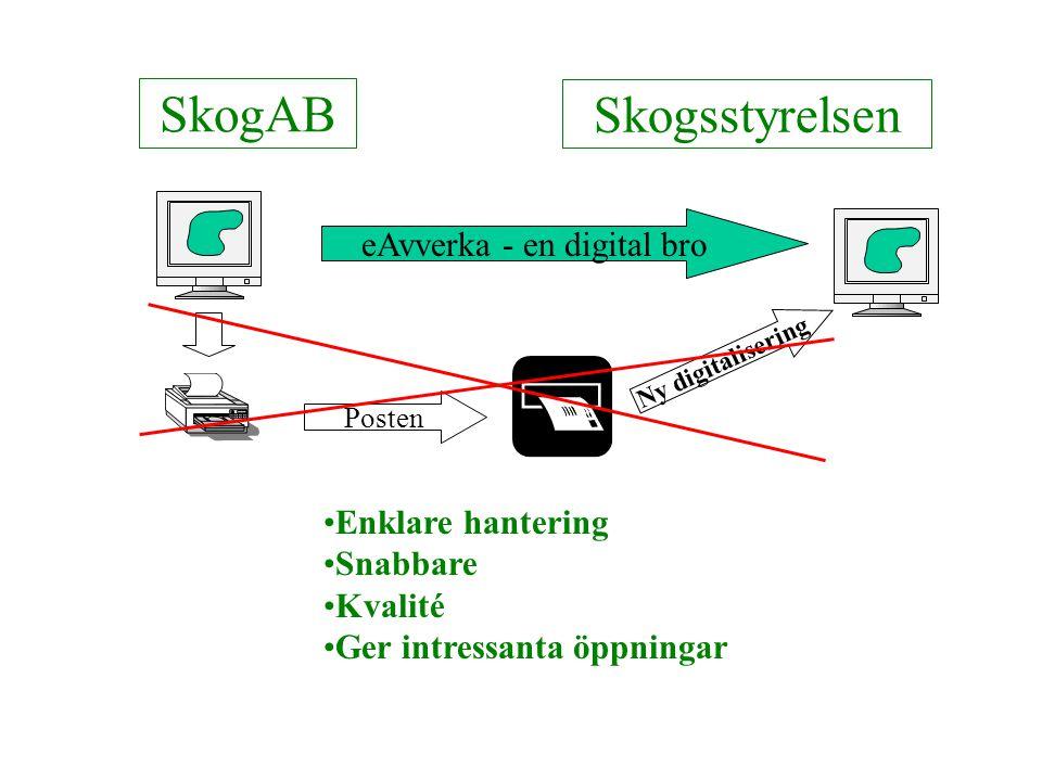 eAvverka - en digital bro