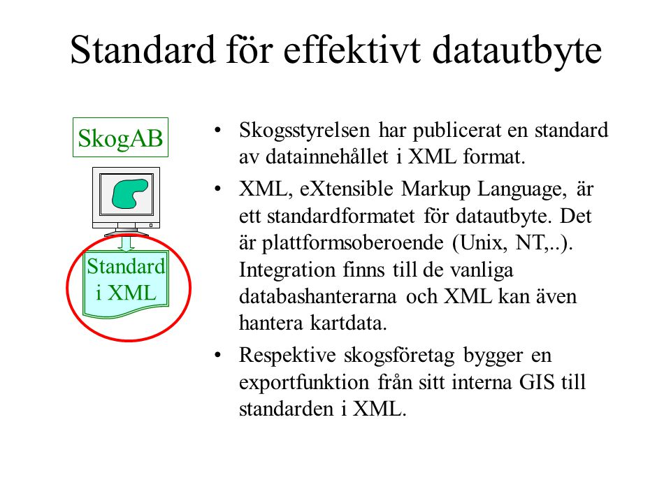 Standard för effektivt datautbyte