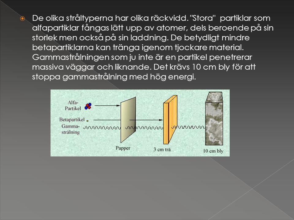 De olika stråltyperna har olika räckvidd
