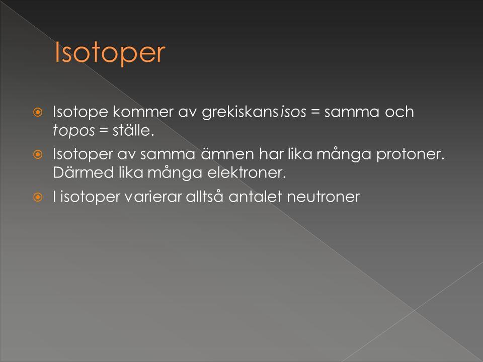 Isotope kommer av grekiskans isos = samma och topos = ställe.
