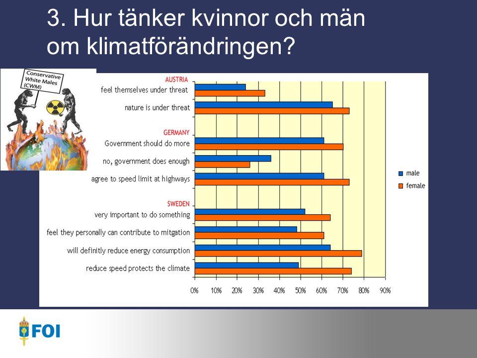 3. Hur tänker kvinnor och män om klimatförändringen
