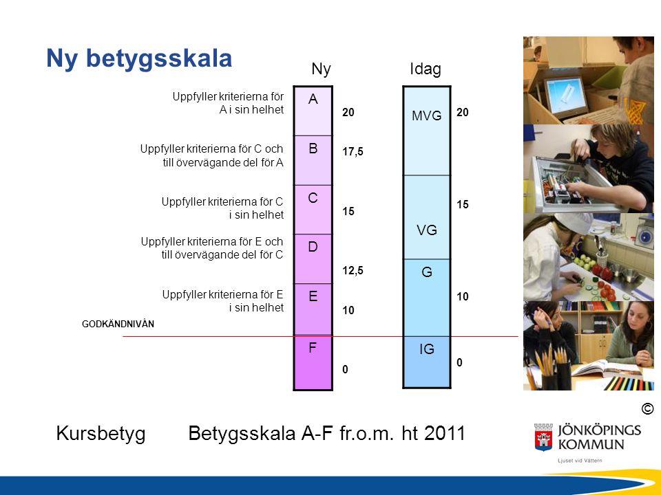 Ny betygsskala Kursbetyg Betygsskala A-F fr.o.m. ht 2011 Ny Idag A B C