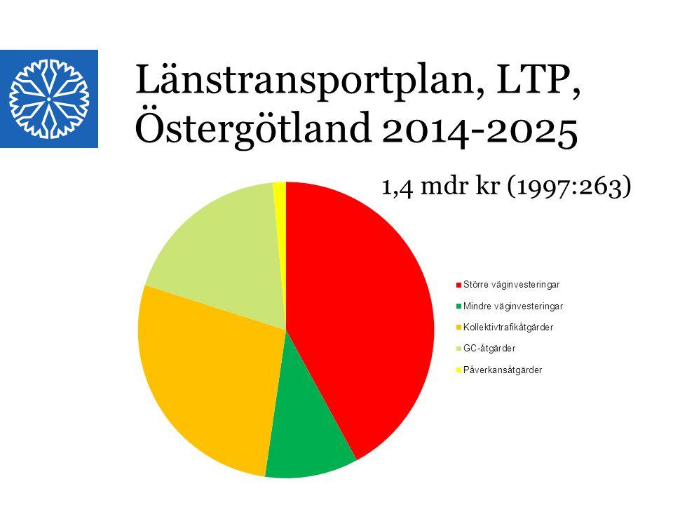 Länstransportplan, LTP, Östergötland 2014-2025