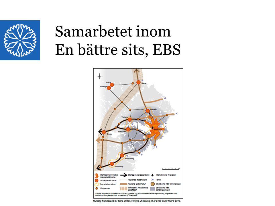 Samarbetet inom En bättre sits, EBS Samverkan inom Östra Mellansverige
