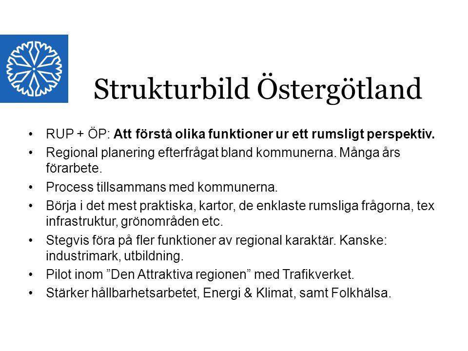 Strukturbild Östergötland