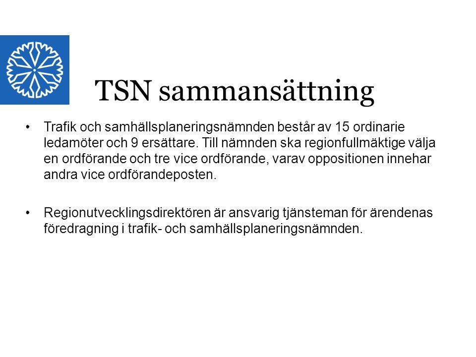TSN sammansättning