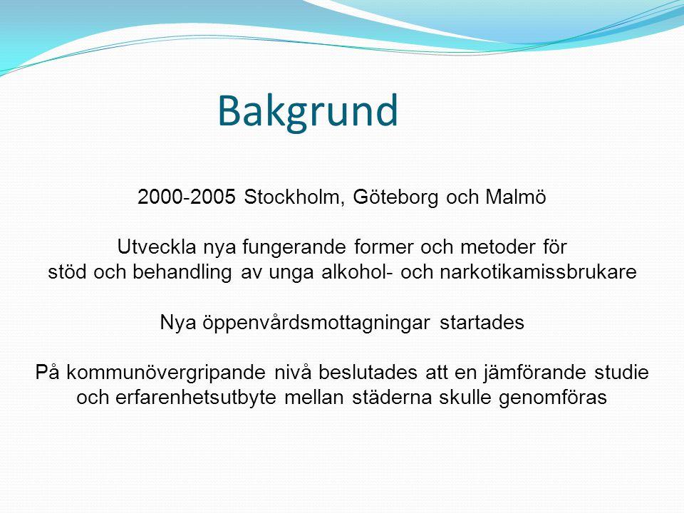 Bakgrund 2000-2005 Stockholm, Göteborg och Malmö