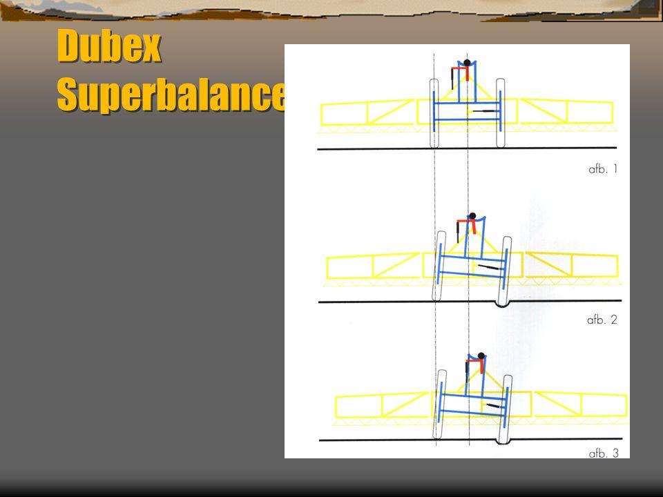 Dubex Superbalance