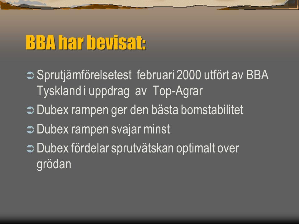 BBA har bevisat: Sprutjämförelsetest februari 2000 utfört av BBA Tyskland i uppdrag av Top-Agrar.