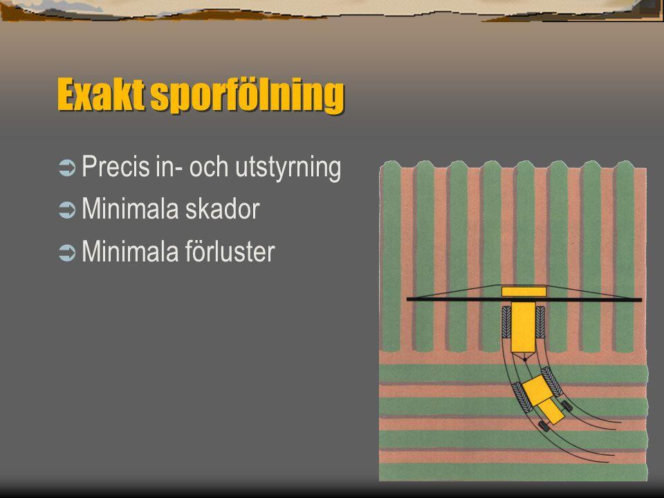 Exakt sporfölning Precis in- och utstyrning Minimala skador