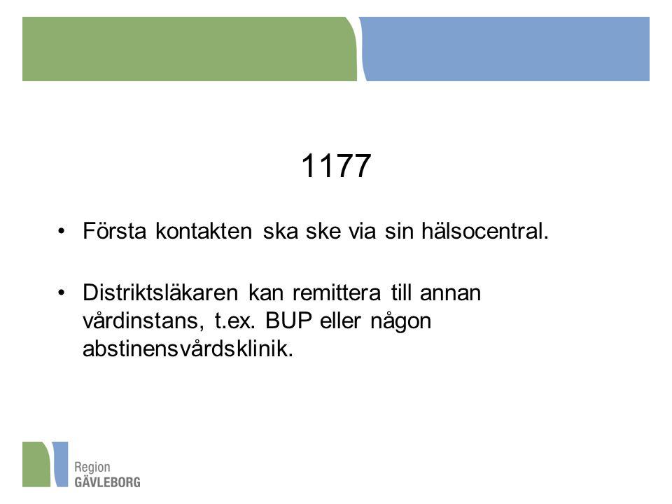 1177 Första kontakten ska ske via sin hälsocentral.