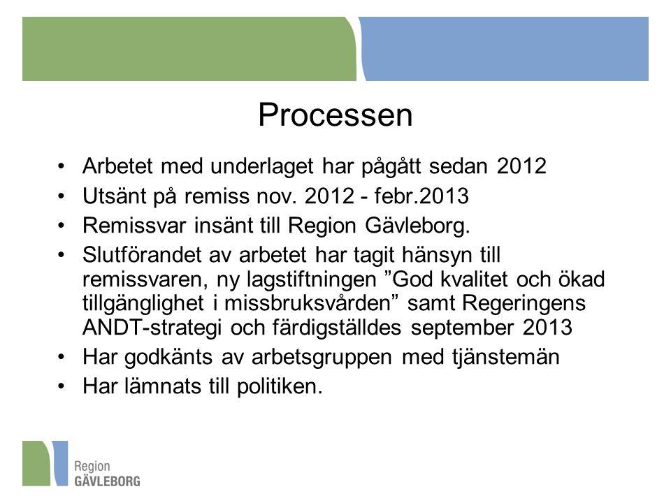 Processen Arbetet med underlaget har pågått sedan 2012
