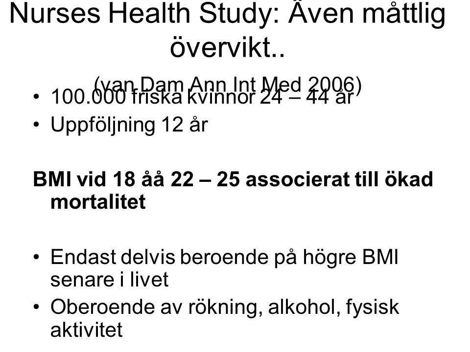 Nurses Health Study: Även måttlig övervikt.. (van Dam Ann Int Med 2006)