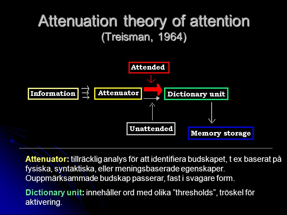 Attenuation theory of attention (Treisman, 1964)