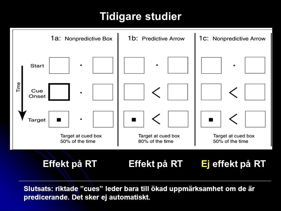 Tidigare studier Effekt på RT Effekt på RT Ej effekt på RT