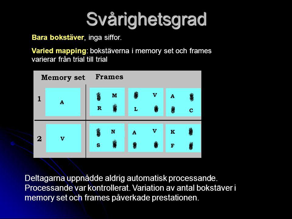 Svårighetsgrad Bara bokstäver, inga siffor. Varied mapping: bokstäverna i memory set och frames varierar från trial till trial.