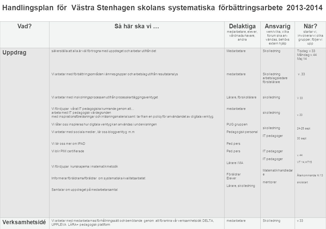 Handlingsplan för Västra Stenhagen skolans systematiska förbättringsarbete 2013-2014