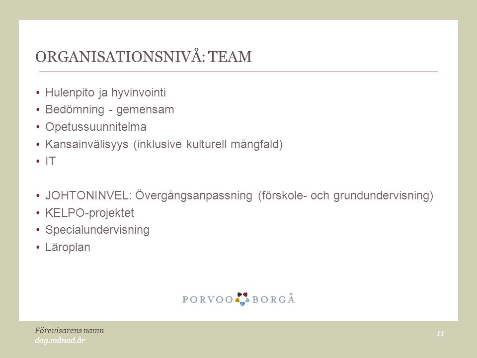 ORGANISATIONSNIVÅ: TEAM