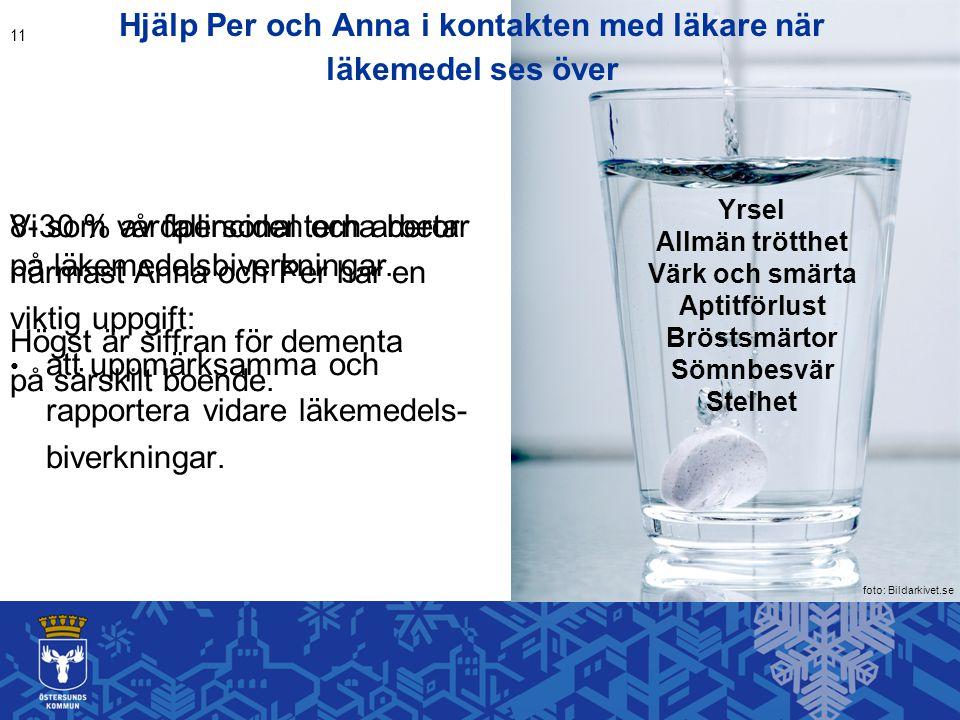 Hjälp Per och Anna i kontakten med läkare när läkemedel ses över