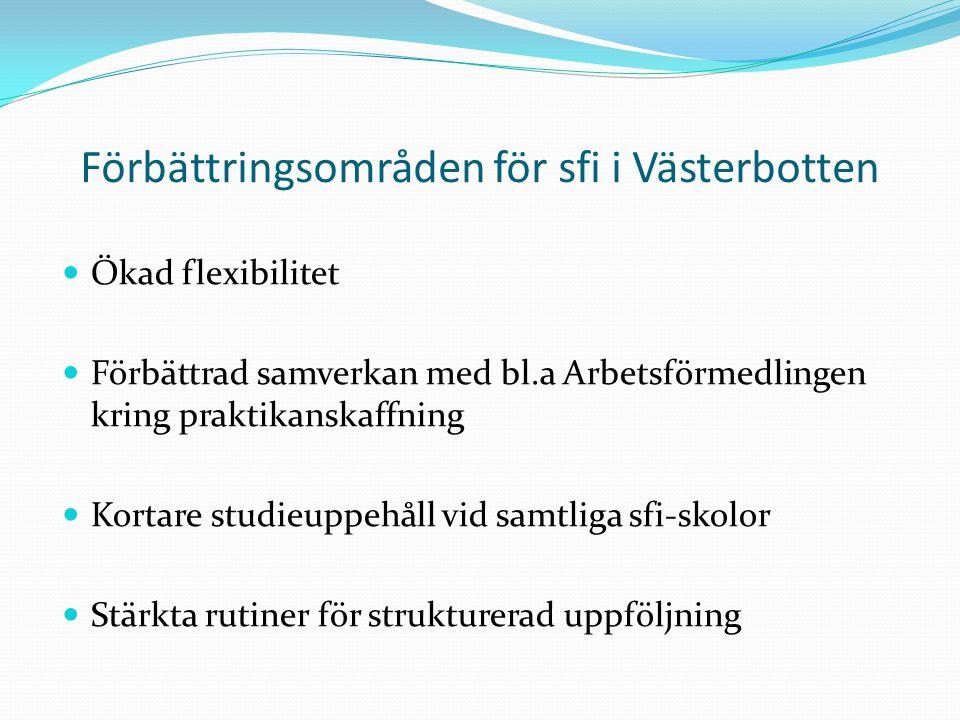 Förbättringsområden för sfi i Västerbotten
