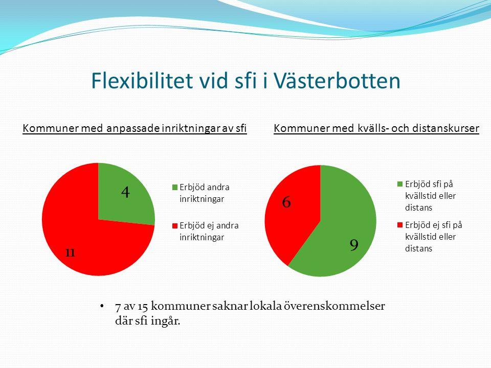 Flexibilitet vid sfi i Västerbotten