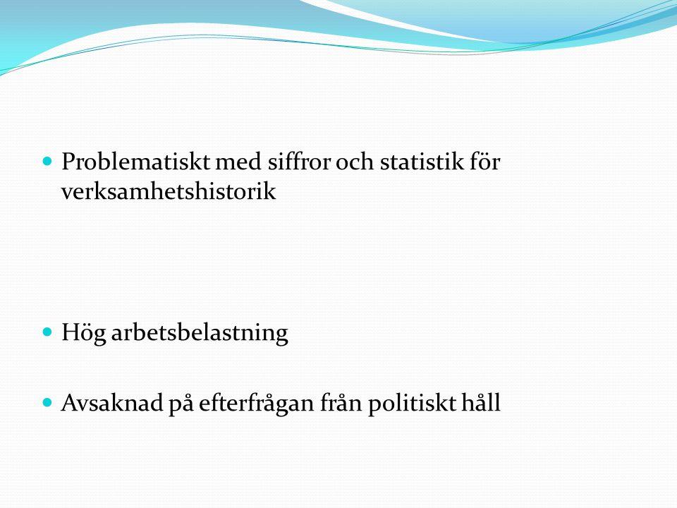 Problematiskt med siffror och statistik för verksamhetshistorik