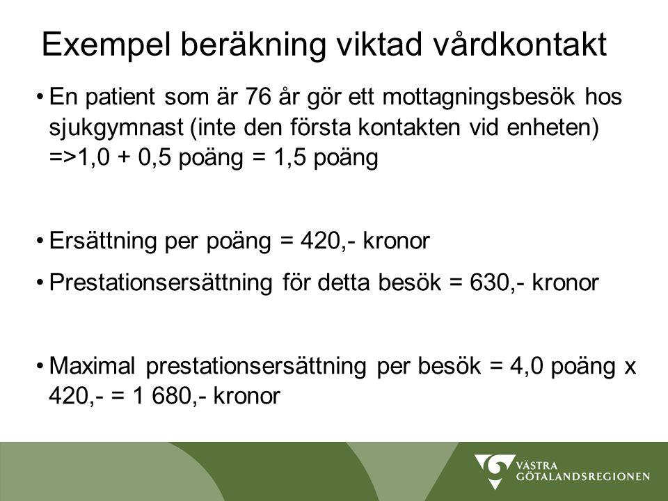 Exempel beräkning viktad vårdkontakt