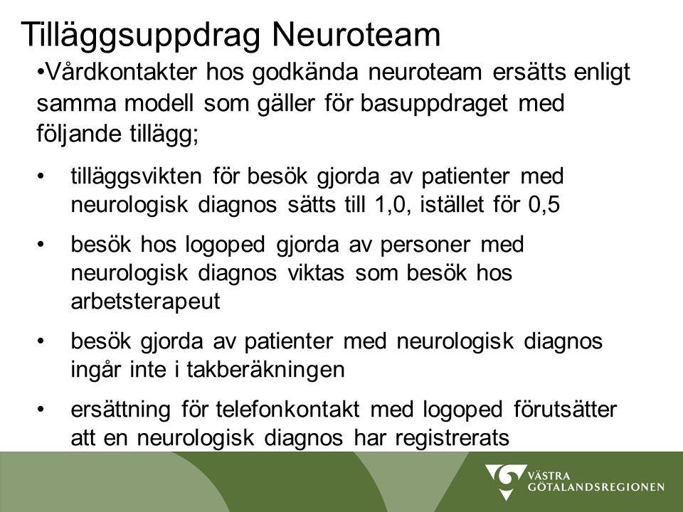 Tilläggsuppdrag Neuroteam