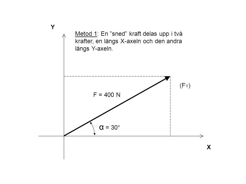Y Metod 1: En sned kraft delas upp i två krafter, en längs X-axeln och den andra längs Y-axeln. (FY)