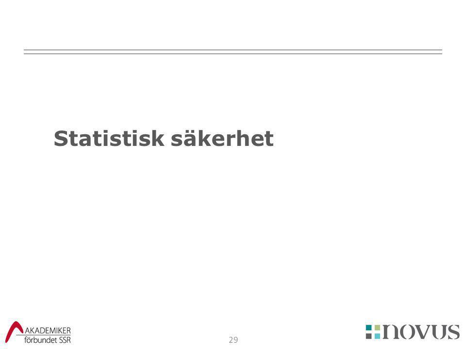 Statistisk säkerhet