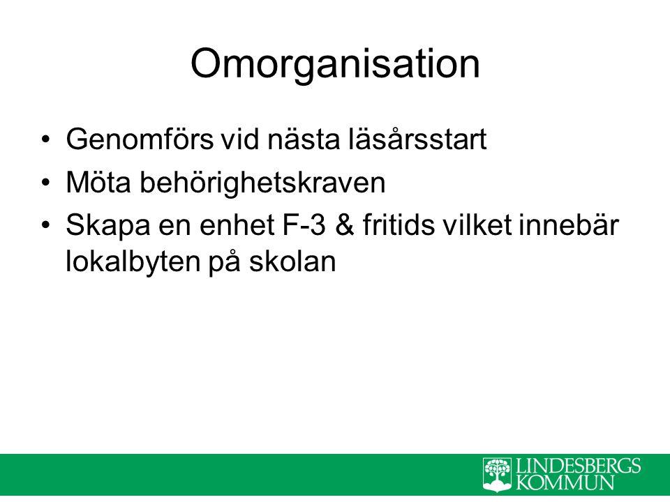 Omorganisation Genomförs vid nästa läsårsstart Möta behörighetskraven