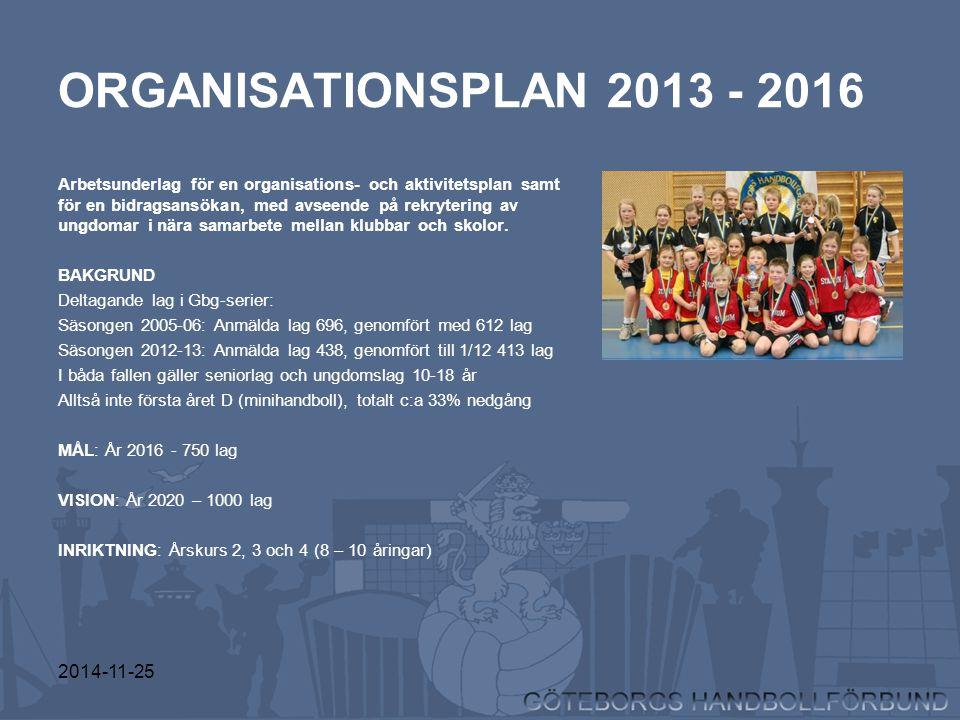 ORGANISATIONSPLAN 2013 - 2016 2017-04-07