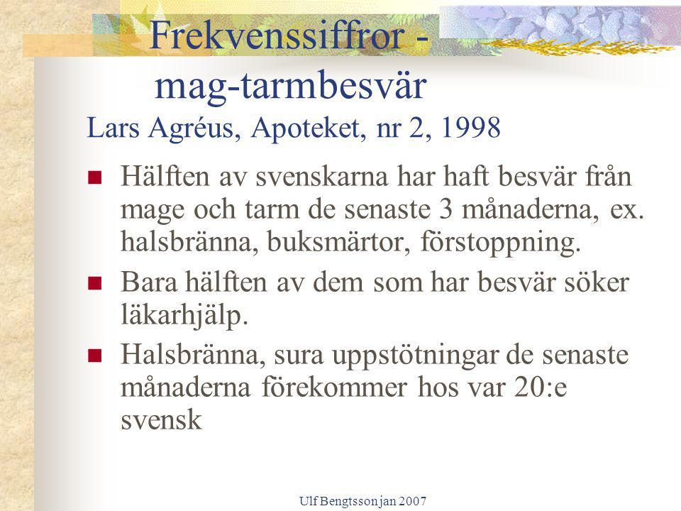 Frekvenssiffror - mag-tarmbesvär Lars Agréus, Apoteket, nr 2, 1998