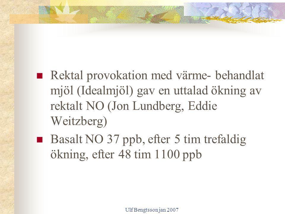 Basalt NO 37 ppb, efter 5 tim trefaldig ökning, efter 48 tim 1100 ppb