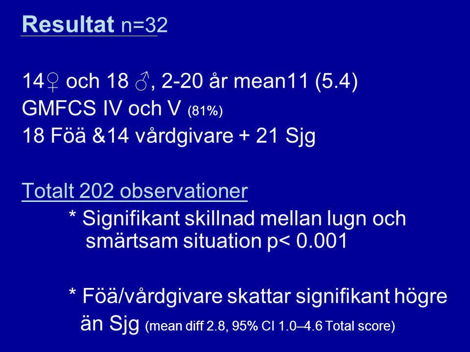 Resultat n=32 14♀ och 18 ♂, 2-20 år mean11 (5.4) GMFCS IV och V (81%)