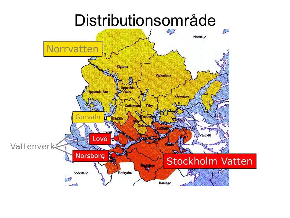 Distributionsområde Norrvatten Stockholm Vatten Vattenverk Görväln