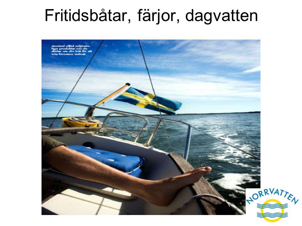 Fritidsbåtar, färjor, dagvatten