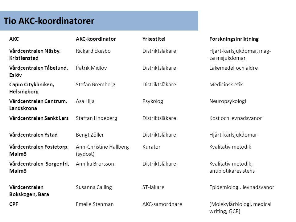 Tio AKC-koordinatorer